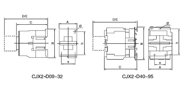 LC1 Magnetic AC Contactor