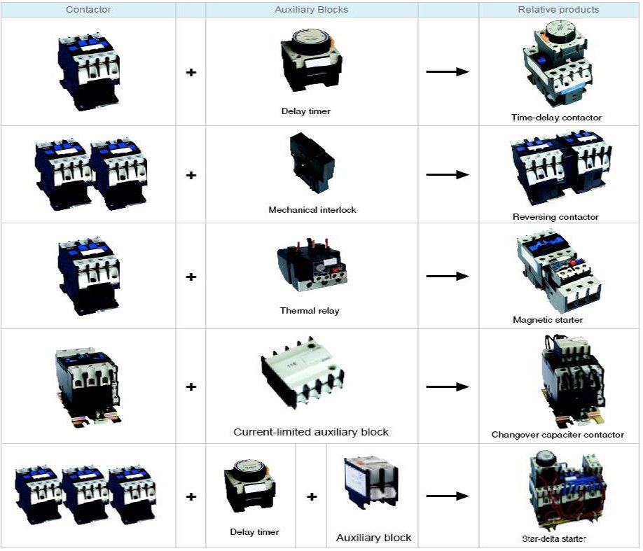 CJX2-AC Contactor