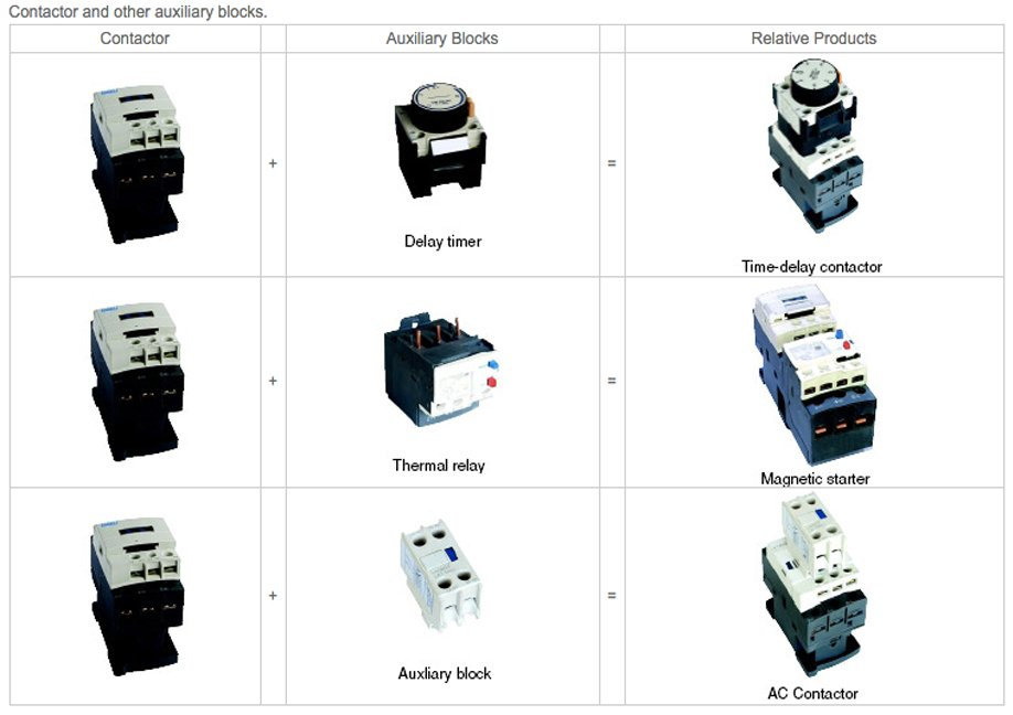 CJX2N AC CONTACTOR-OPPDER