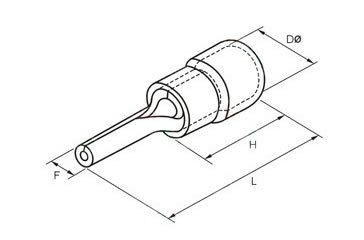 INSULATED PIN TERMINALS size