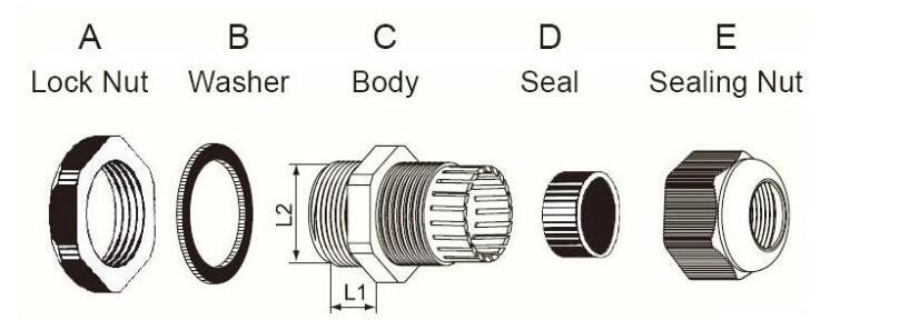 IP68 Cable glands size